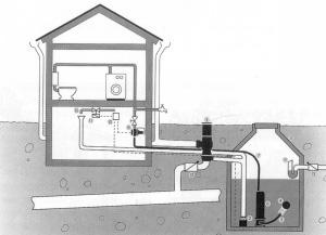 reservoir eau de pluie